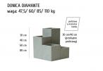 Donica betonowa Diamante wymiary