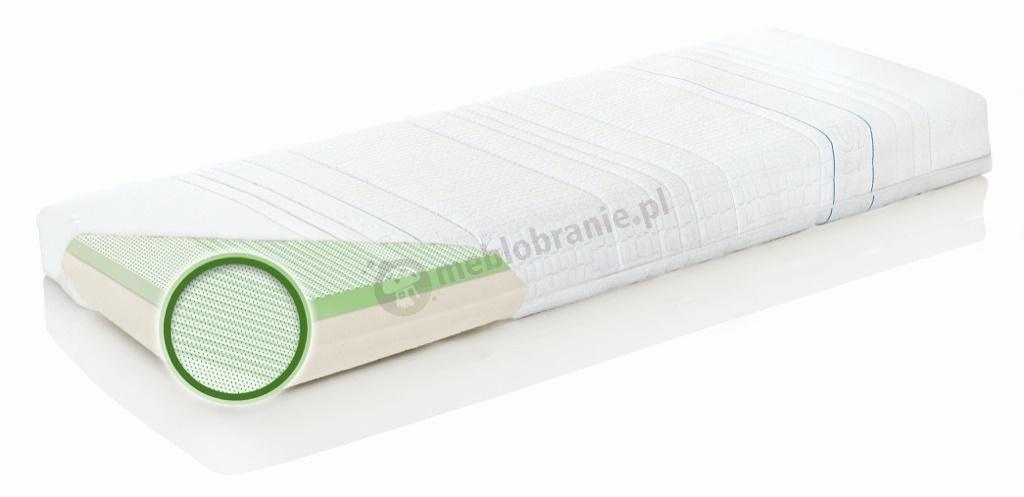 Materac lateksowy Hevea Family Medicare Bio Climalateks wnętrze