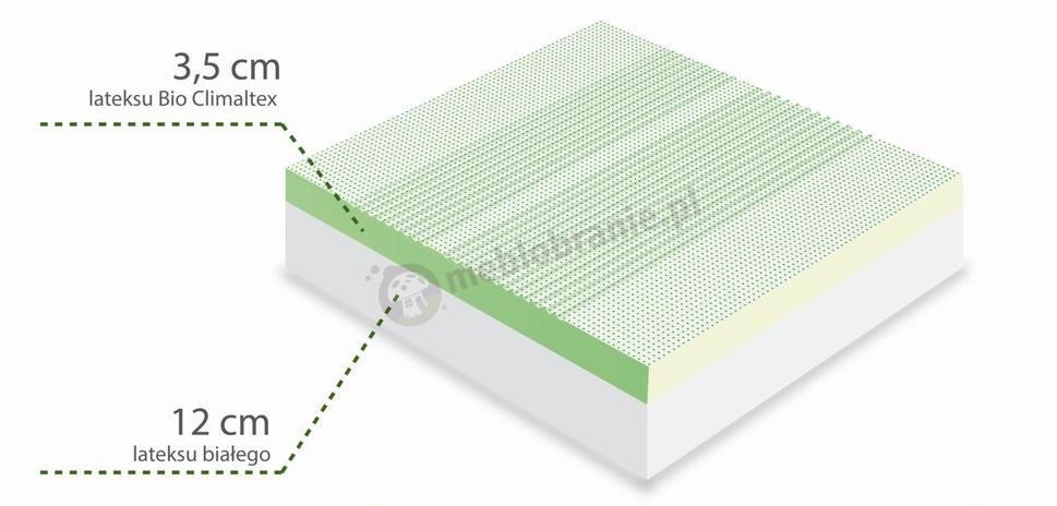 Pianka Bio Climalateks