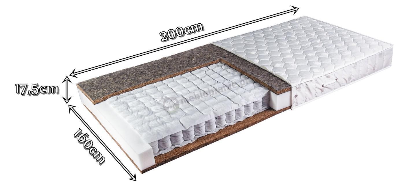 Materac Erebu 160x200 wymiary