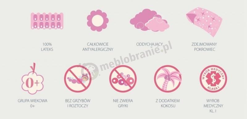 Cechy materaca dziecięcego Hevea Baby
